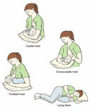 Four comfortable positions for breast-feeding your baby.